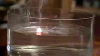 Alkali metals in water, accurate!