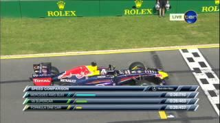 Melbourne F1 2013 speed comparison